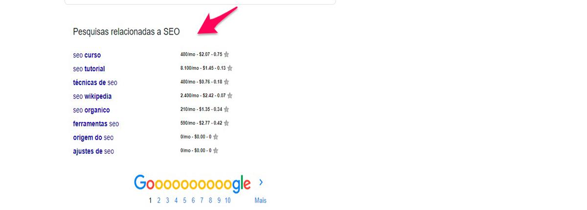 Imagem pesquisa relacionada do Google